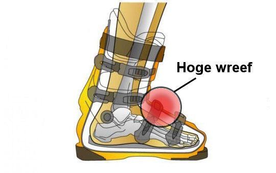 Hoge wreef